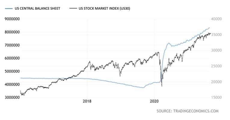 Waiting for the Long-Overdue Stock Market Correction