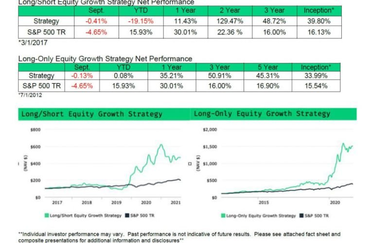 Worm Capital 3Q21 Commentary: The Aggregation Of Marginal Gains